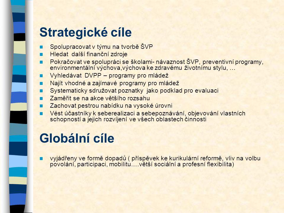 Strategické cíle  Spolupracovat v týmu na tvorbě ŠVP  Hledat další finanční zdroje  Pokračovat ve spolupráci se školami- návaznost ŠVP, preventivní