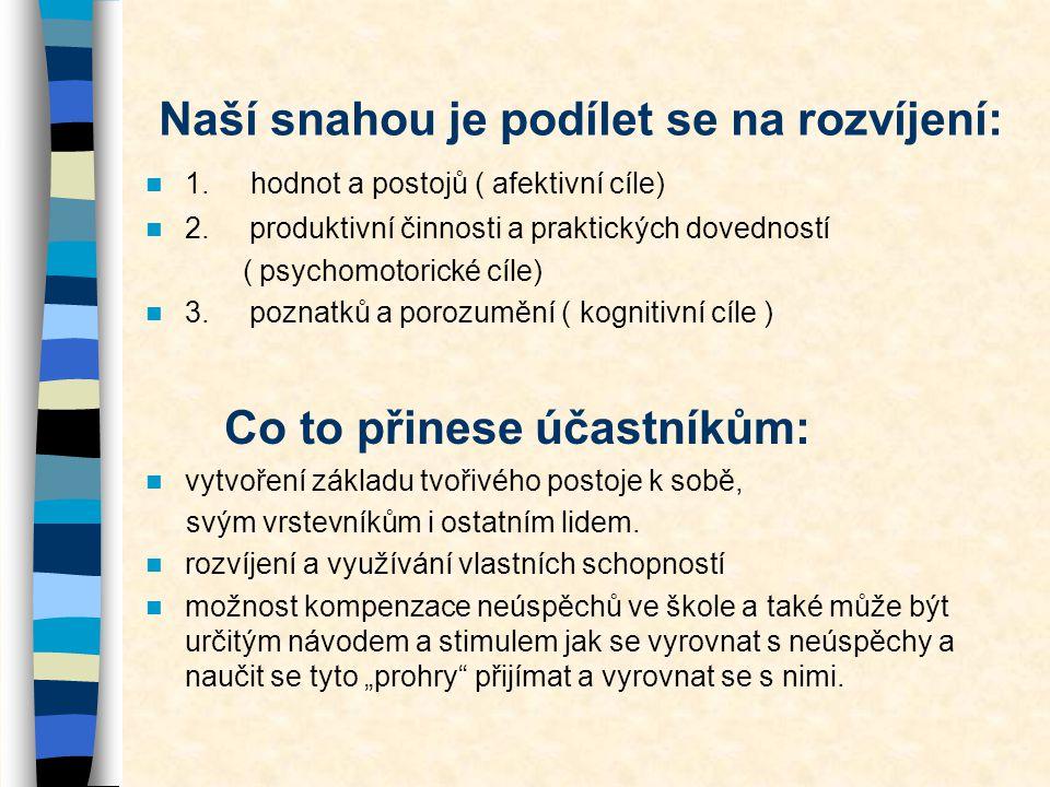 Naší snahou je podílet se na rozvíjení:  1. hodnot a postojů ( afektivní cíle)  2. produktivní činnosti a praktických dovedností ( psychomotorické c