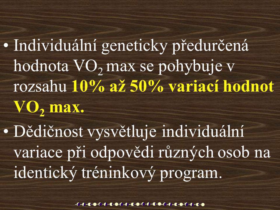 •Individuální geneticky předurčená hodnota VO 2 max se pohybuje v rozsahu 10% až 50% variací hodnot VO 2 max. •Dědičnost vysvětluje individuální varia