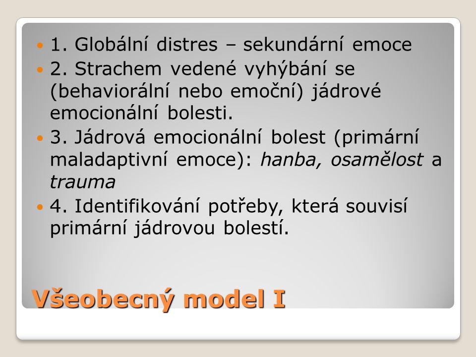 Všeobecný model I  1. Globální distres – sekundární emoce  2. Strachem vedené vyhýbání se (behaviorální nebo emoční) jádrové emocionální bolesti. 