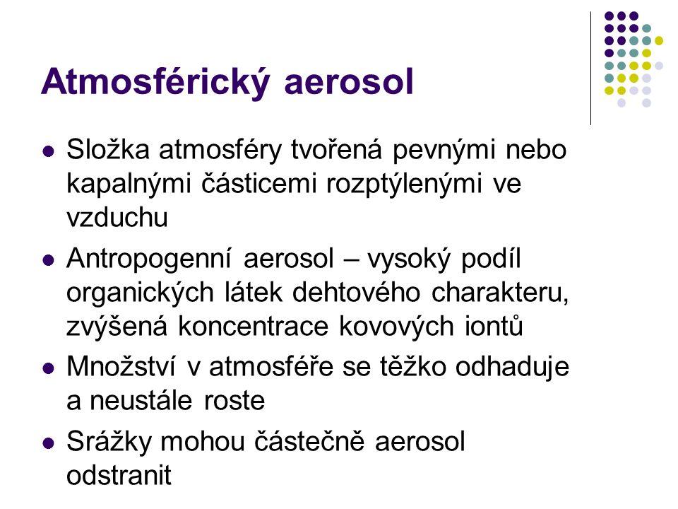 Atmosférický aerosol  Složka atmosféry tvořená pevnými nebo kapalnými částicemi rozptýlenými ve vzduchu  Antropogenní aerosol – vysoký podíl organic