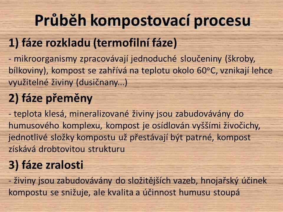 Průběh kompostovací procesu 1) fáze rozkladu (termofilní fáze) - mikroorganismy zpracovávají jednoduché sloučeniny (škroby, bílkoviny), kompost se zah