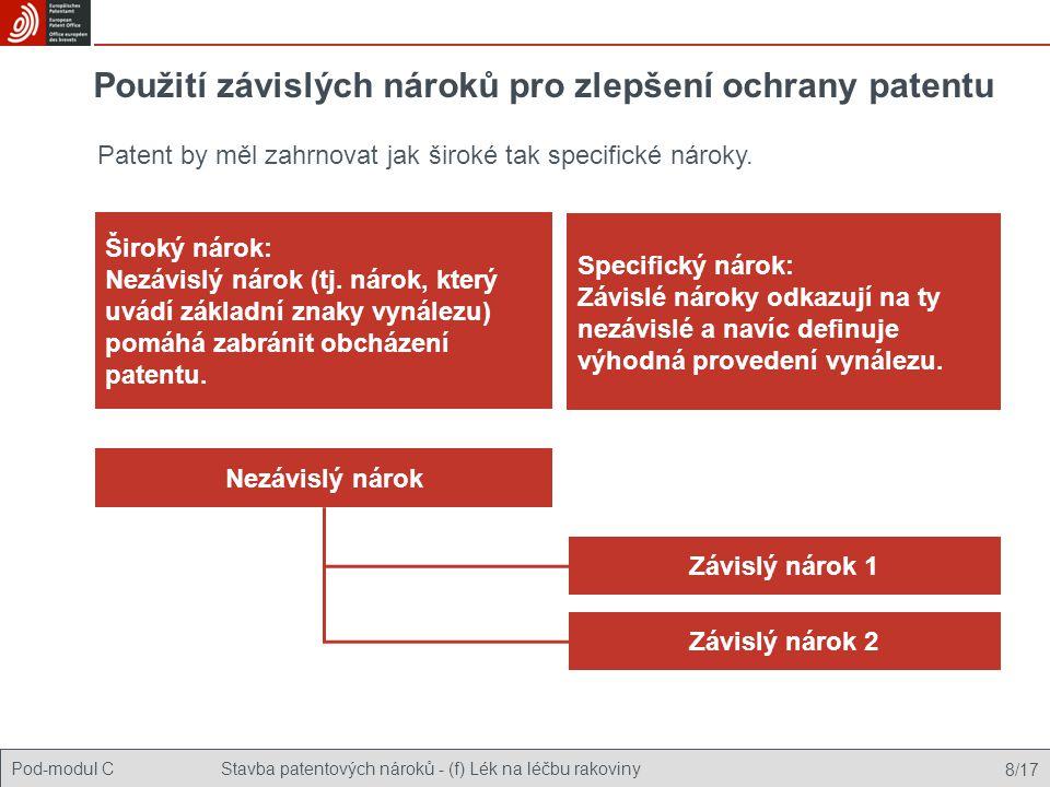 Pod-modul CStavba patentových nároků - (f) Lék na léčbu rakoviny 8/17 Použití závislých nároků pro zlepšení ochrany patentu Patent by měl zahrnovat jak široké tak specifické nároky.