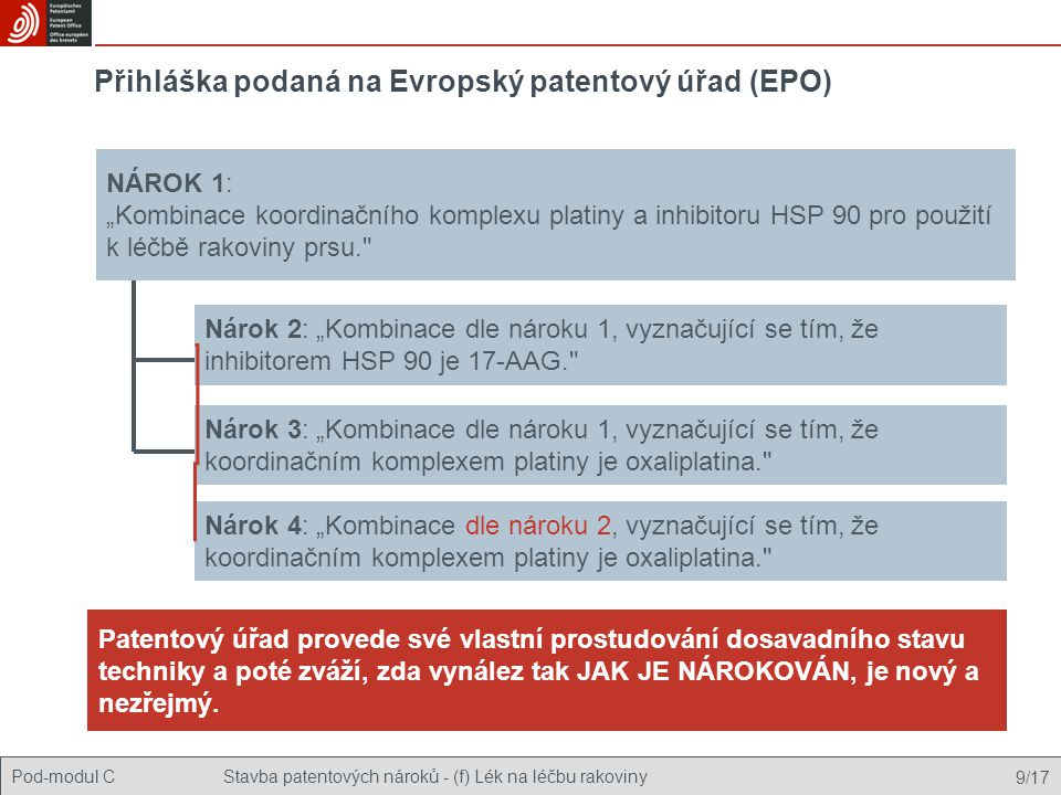 """Pod-modul CStavba patentových nároků - (f) Lék na léčbu rakoviny 9/17 Přihláška podaná na Evropský patentový úřad (EPO) NÁROK 1: """"Kombinace koordinačního komplexu platiny a inhibitoru HSP 90 pro použití k léčbě rakoviny prsu. Nárok 2: """"Kombinace dle nároku 1, vyznačující se tím, že inhibitorem HSP 90 je 17-AAG. Nárok 3: """"Kombinace dle nároku 1, vyznačující se tím, že koordinačním komplexem platiny je oxaliplatina. Patentový úřad provede své vlastní prostudování dosavadního stavu techniky a poté zváží, zda vynález tak JAK JE NÁROKOVÁN, je nový a nezřejmý."""