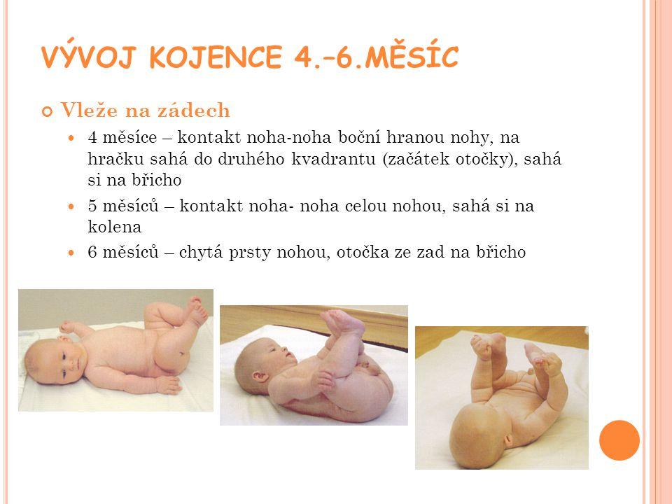 VÝVOJ KOJENCE 4.–6.MĚSÍC Vleže na zádech  4 měsíce – kontakt noha-noha boční hranou nohy, na hračku sahá do druhého kvadrantu (začátek otočky), sahá si na břicho  5 měsíců – kontakt noha- noha celou nohou, sahá si na kolena  6 měsíců – chytá prsty nohou, otočka ze zad na břicho