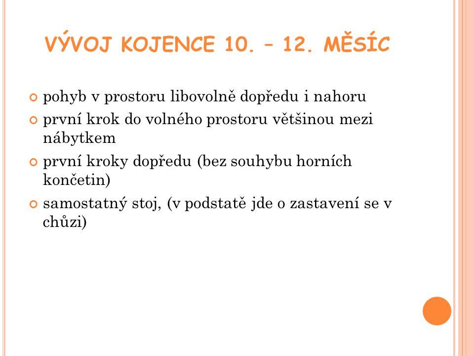 VÝVOJ KOJENCE 10.– 12.