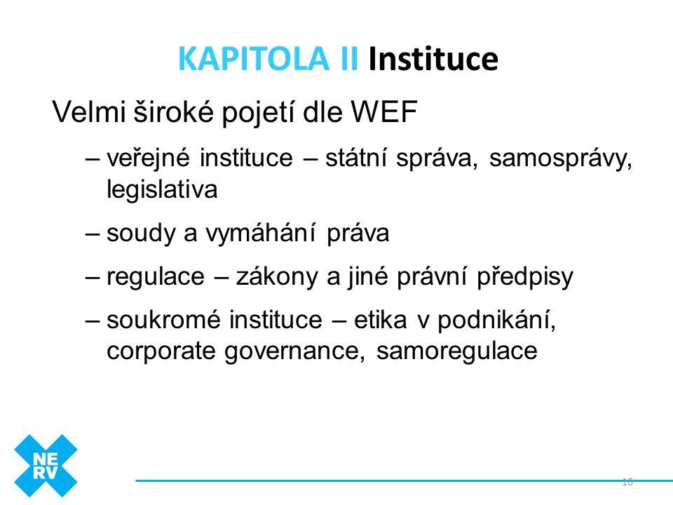 KAPITOLA II Instituce Velmi široké pojetí dle WEF –veřejné instituce – státní správa, samosprávy, legislativa –soudy a vymáhání práva –regulace – záko