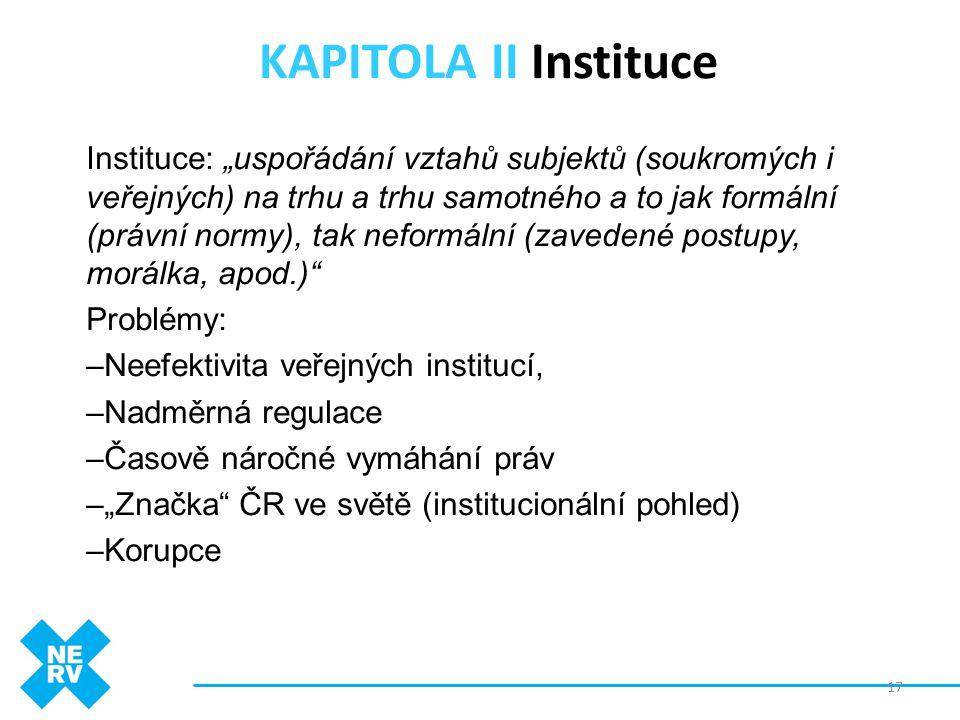 """Instituce: """"uspořádání vztahů subjektů (soukromých i veřejných) na trhu a trhu samotného a to jak formální (právní normy), tak neformální (zavedené po"""