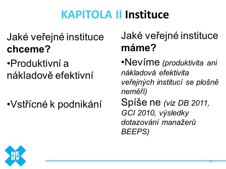Jaké veřejné instituce chceme? •Produktivní a nákladově efektivní •Vstřícné k podnikání KAPITOLA II Instituce 20 Jaké veřejné instituce máme? •Nevíme