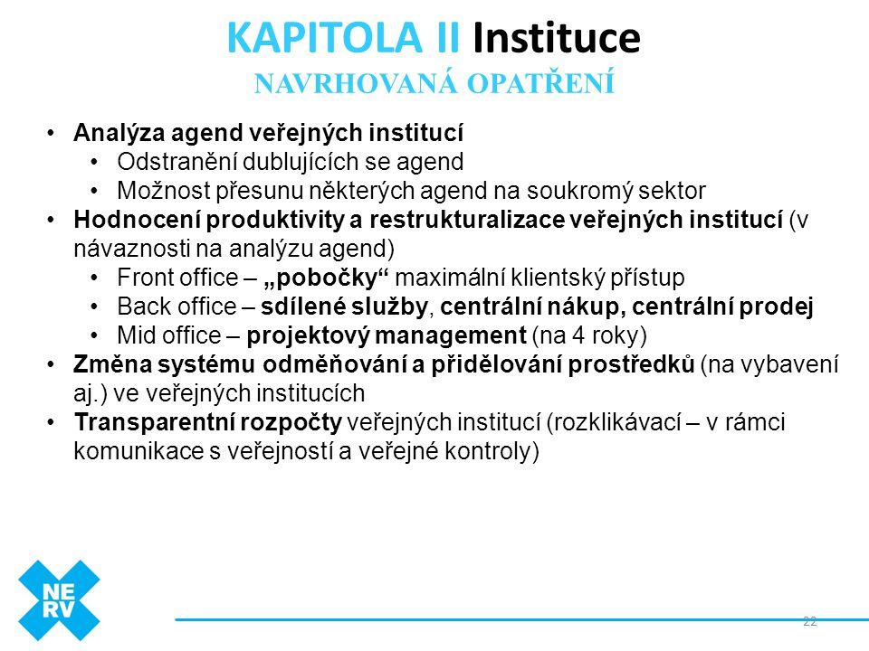 KAPITOLA II Instituce NAVRHOVANÁ OPATŘENÍ •Analýza agend veřejných institucí •Odstranění dublujících se agend •Možnost přesunu některých agend na souk