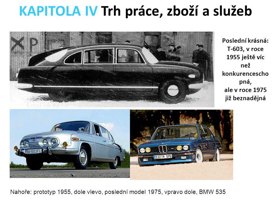 Poslední krásná: T-603, v roce 1955 ještě víc než konkurencescho pná, ale v roce 1975 již beznadějná Nahoře: prototyp 1955, dole vlevo, poslední model