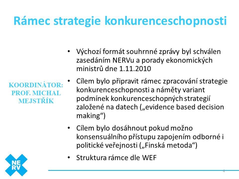 Rámec strategie konkurenceschopnosti • Výchozí formát souhrnné zprávy byl schválen zasedáním NERVu a porady ekonomických ministrů dne 1.11.2010 • Cíle