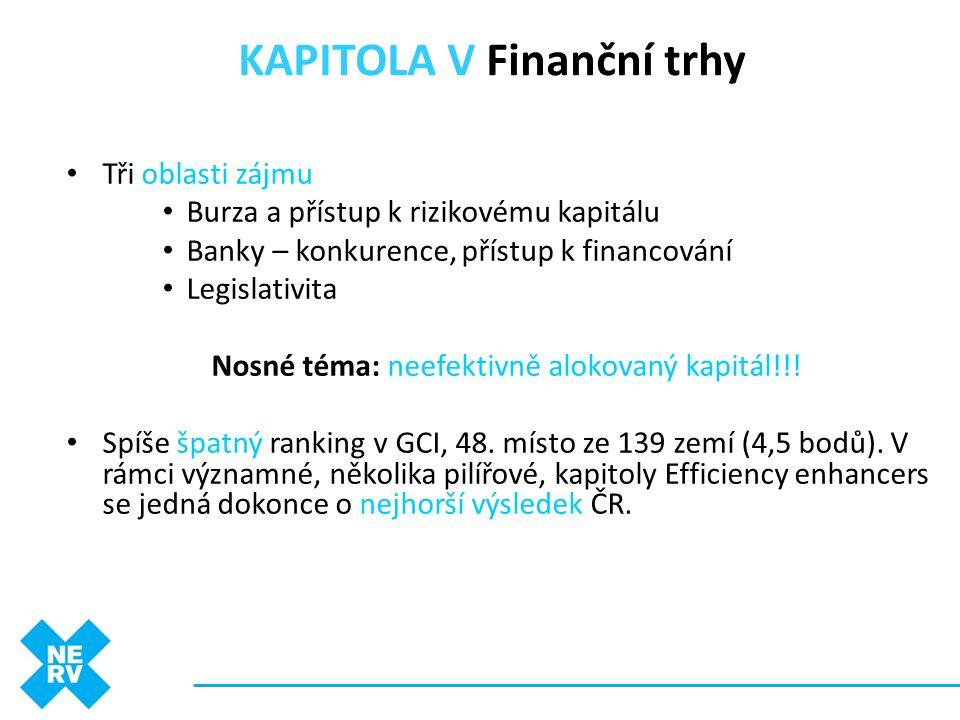 • Tři oblasti zájmu • Burza a přístup k rizikovému kapitálu • Banky – konkurence, přístup k financování • Legislativita Nosné téma: neefektivně alokov