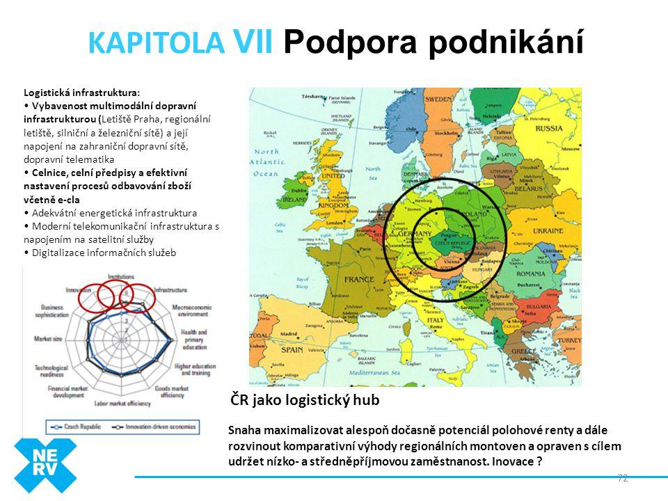 KAPITOLA VII Podpora podnikání Logistická infrastruktura: • Vybavenost multimodální dopravní infrastrukturou (Letiště Praha, regionální letiště, silni