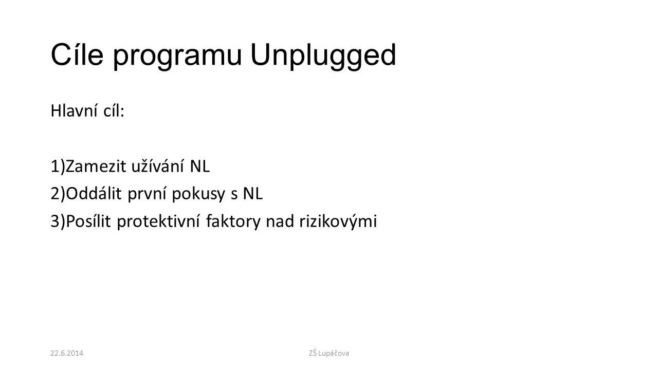 Cíle programu Unplugged Hlavní cíl: 1)Zamezit užívání NL 2)Oddálit první pokusy s NL 3)Posílit protektivní faktory nad rizikovými 22.6.2014ZŠ Lupáčova