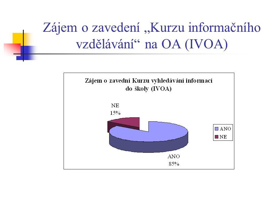 """Zájem o zavedení """"Kurzu informačního vzdělávání na OA (IVOA)"""