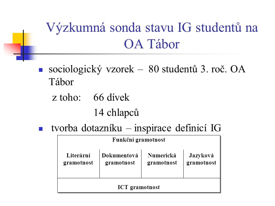 Výzkumná sonda stavu IG studentů na OA Tábor  sociologický vzorek – 80 studentů 3. roč. OA Tábor z toho: 66 dívek 14 chlapců  tvorba dotazníku – ins