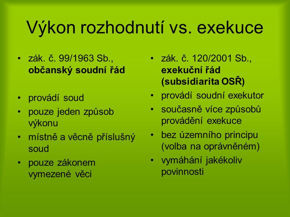 Výkon rozhodnutí vs.exekuce •zák. č.