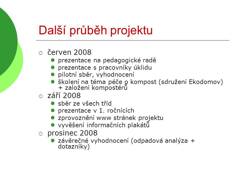 Další průběh projektu  červen 2008  prezentace na pedagogické radě  prezentace s pracovníky úklidu  pilotní sběr, vyhodnocení  školení na téma pé