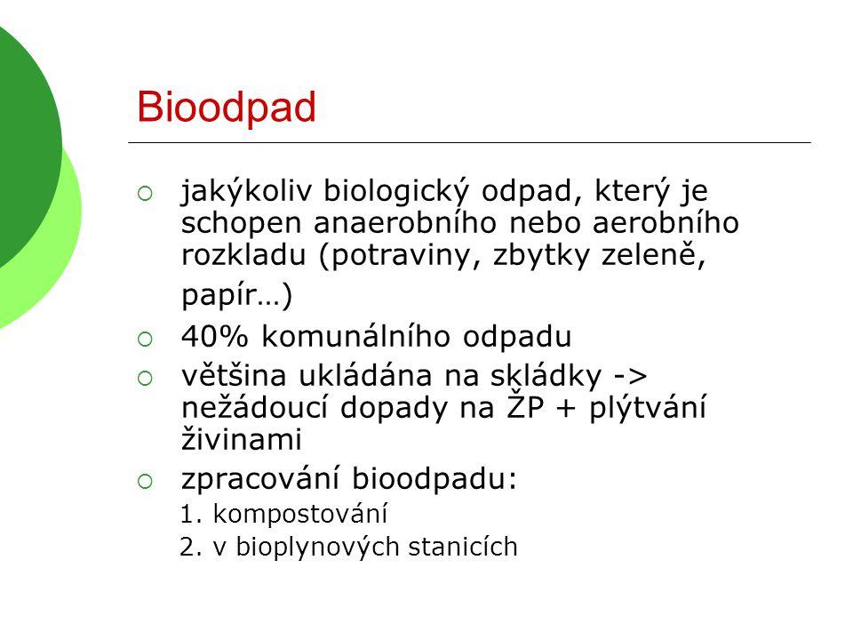 Bioodpad  jakýkoliv biologický odpad, který je schopen anaerobního nebo aerobního rozkladu (potraviny, zbytky zeleně, papír…)  40% komunálního odpad