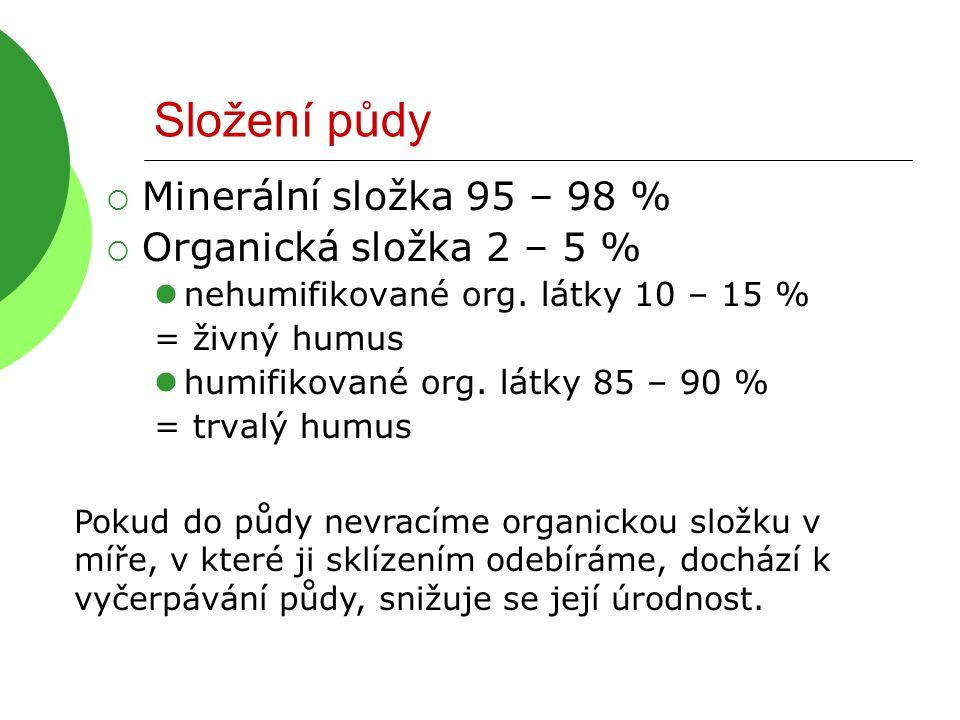 Složení půdy  Minerální složka 95 – 98 %  Organická složka 2 – 5 %  nehumifikované org. látky 10 – 15 % = živný humus  humifikované org. látky 85