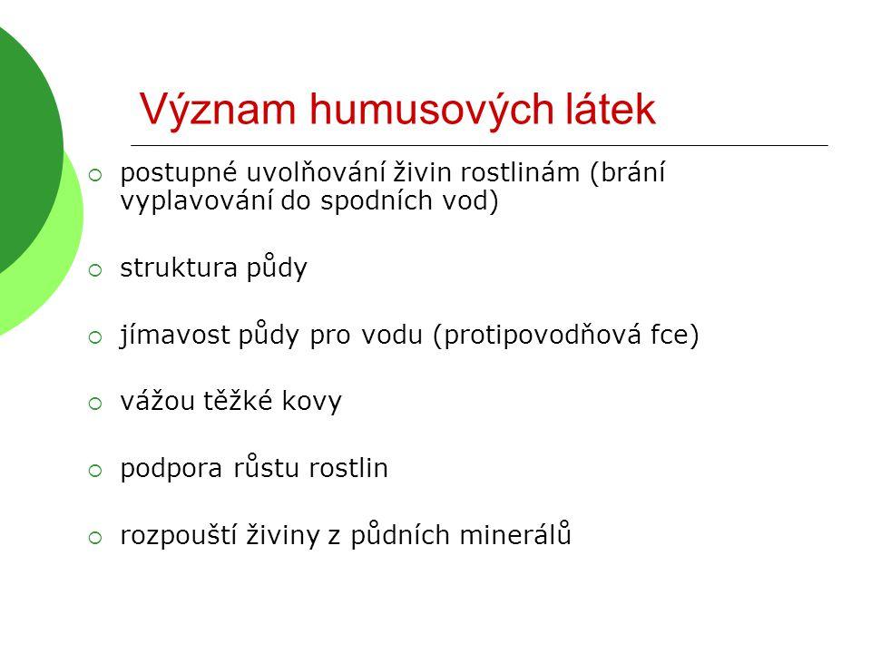 Význam humusových látek  postupné uvolňování živin rostlinám (brání vyplavování do spodních vod)  struktura půdy  jímavost půdy pro vodu (protipovo