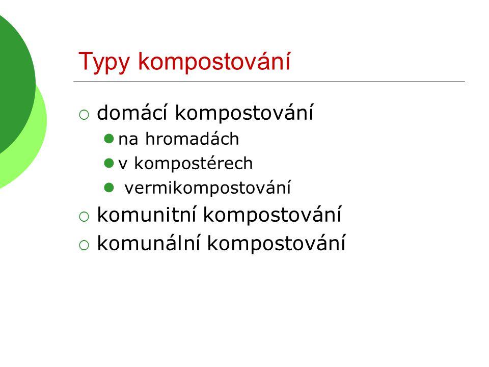 Typy kompostování  domácí kompostování  na hromadách  v kompostérech  vermikompostování  komunitní kompostování  komunální kompostování