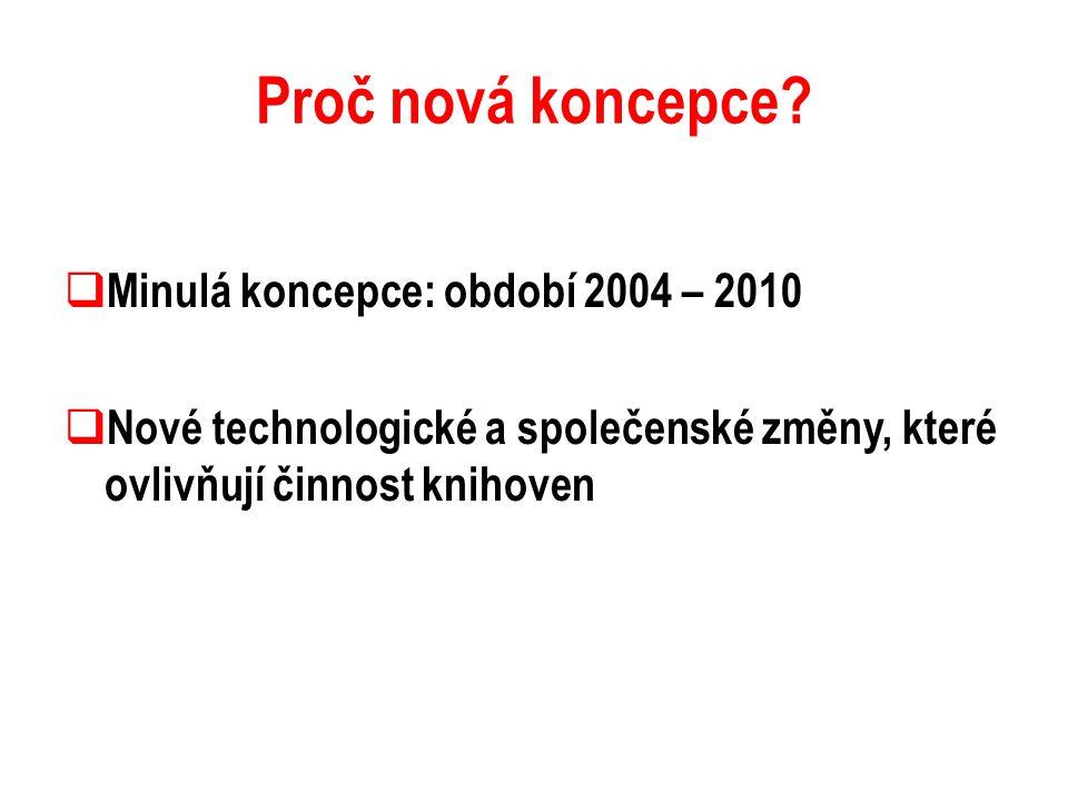 Proč nová koncepce?  Minulá koncepce: období 2004 – 2010  Nové technologické a společenské změny, které ovlivňují činnost knihoven