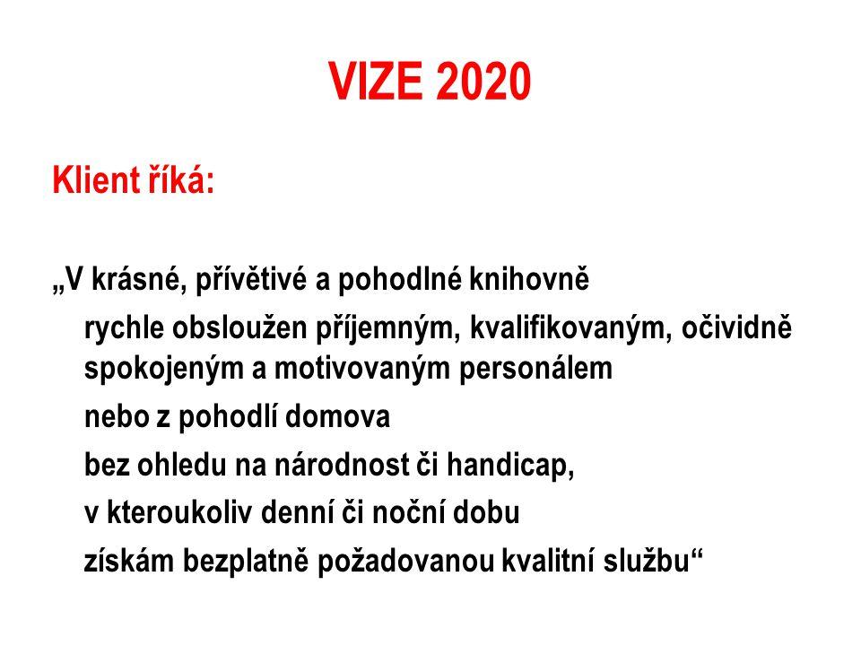 """VIZE 2020 Klient říká: """"V krásné, přívětivé a pohodlné knihovně rychle obsloužen příjemným, kvalifikovaným, očividně spokojeným a motivovaným personál"""