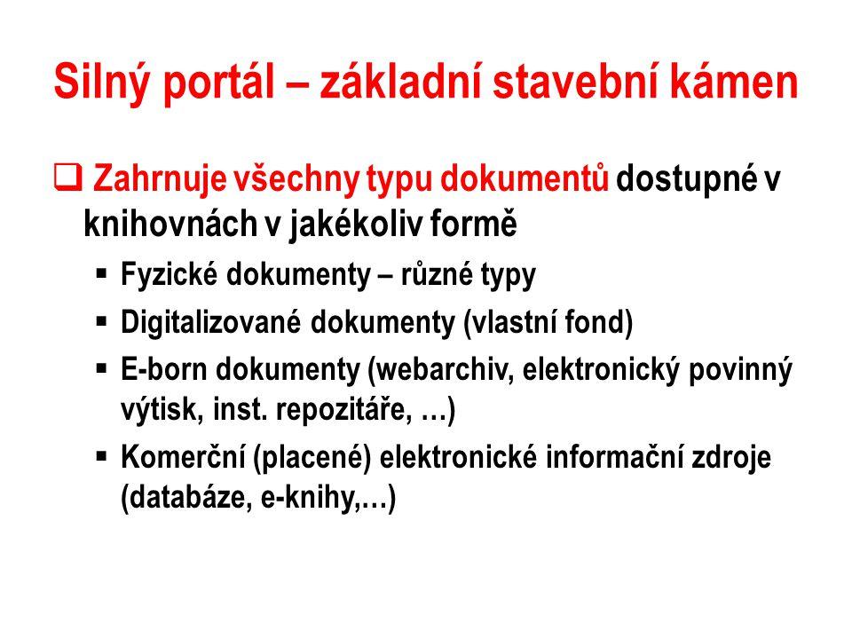 Silný portál – základní stavební kámen  Zahrnuje všechny typu dokumentů dostupné v knihovnách v jakékoliv formě  Fyzické dokumenty – různé typy  Di