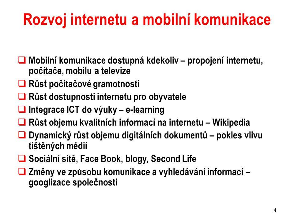 4 Rozvoj internetu a mobilní komunikace  Mobilní komunikace dostupná kdekoliv – propojení internetu, počítače, mobilu a televize  Růst počítačové gr