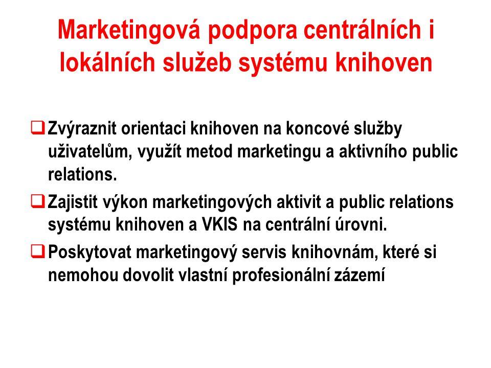 Marketingová podpora centrálních i lokálních služeb systému knihoven  Zvýraznit orientaci knihoven na koncové služby uživatelům, využít metod marketi