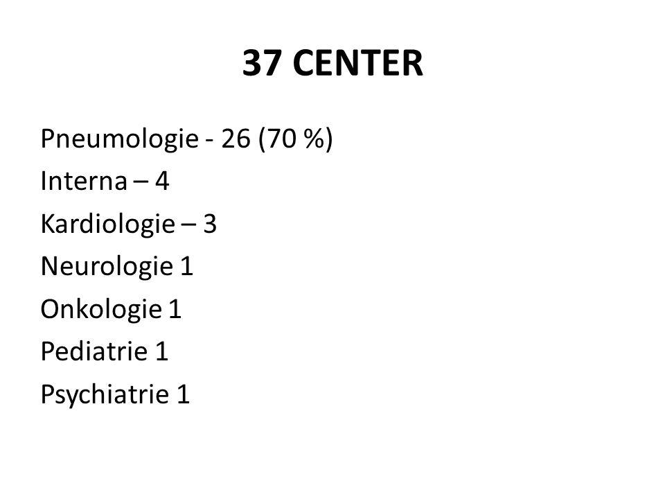 37 CENTER Pneumologie - 26 (70 %) Interna – 4 Kardiologie – 3 Neurologie 1 Onkologie 1 Pediatrie 1 Psychiatrie 1
