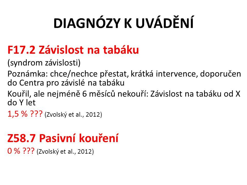 DIAGNÓZY K UVÁDĚNÍ F17.2 Závislost na tabáku (syndrom závislosti) Poznámka: chce/nechce přestat, krátká intervence, doporučen do Centra pro závislé na