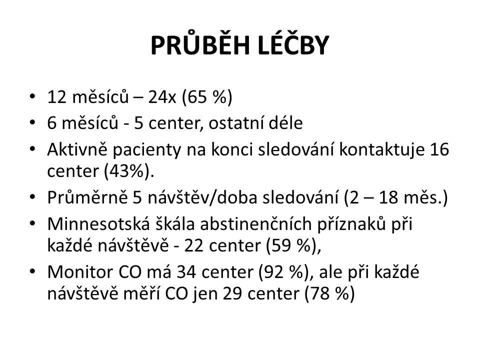 PRŮBĚH LÉČBY • 12 měsíců – 24x (65 %) • 6 měsíců - 5 center, ostatní déle • Aktivně pacienty na konci sledování kontaktuje 16 center (43%). • Průměrně