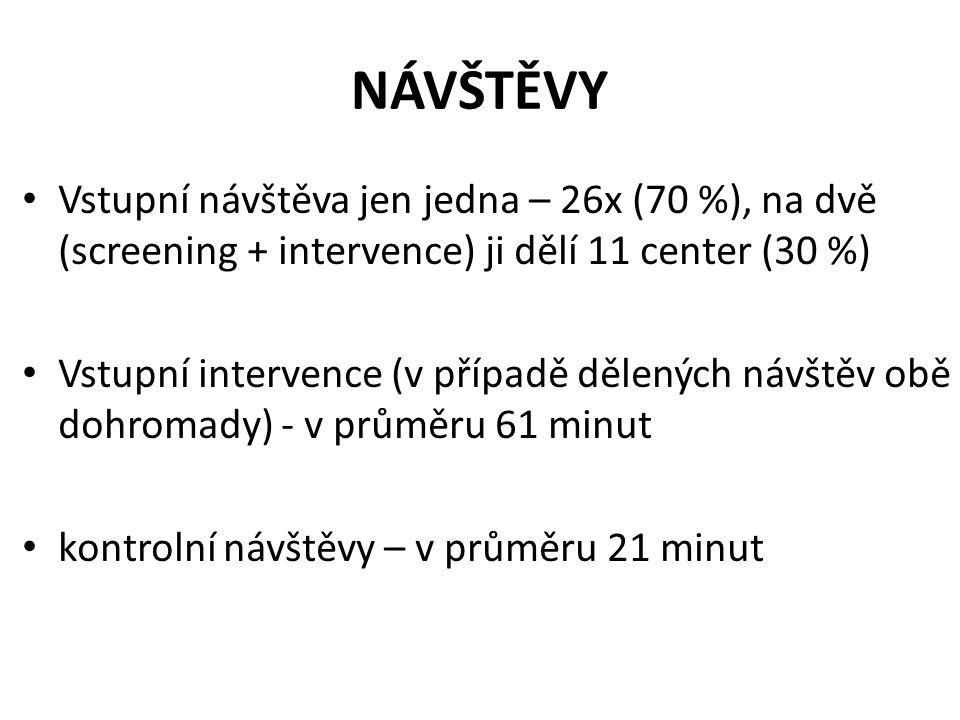 NÁVŠTĚVY • Vstupní návštěva jen jedna – 26x (70 %), na dvě (screening + intervence) ji dělí 11 center (30 %) • Vstupní intervence (v případě dělených