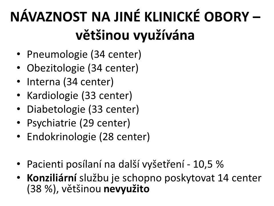 NÁVAZNOST NA JINÉ KLINICKÉ OBORY – většinou využívána • Pneumologie (34 center) • Obezitologie (34 center) • Interna (34 center) • Kardiologie (33 cen