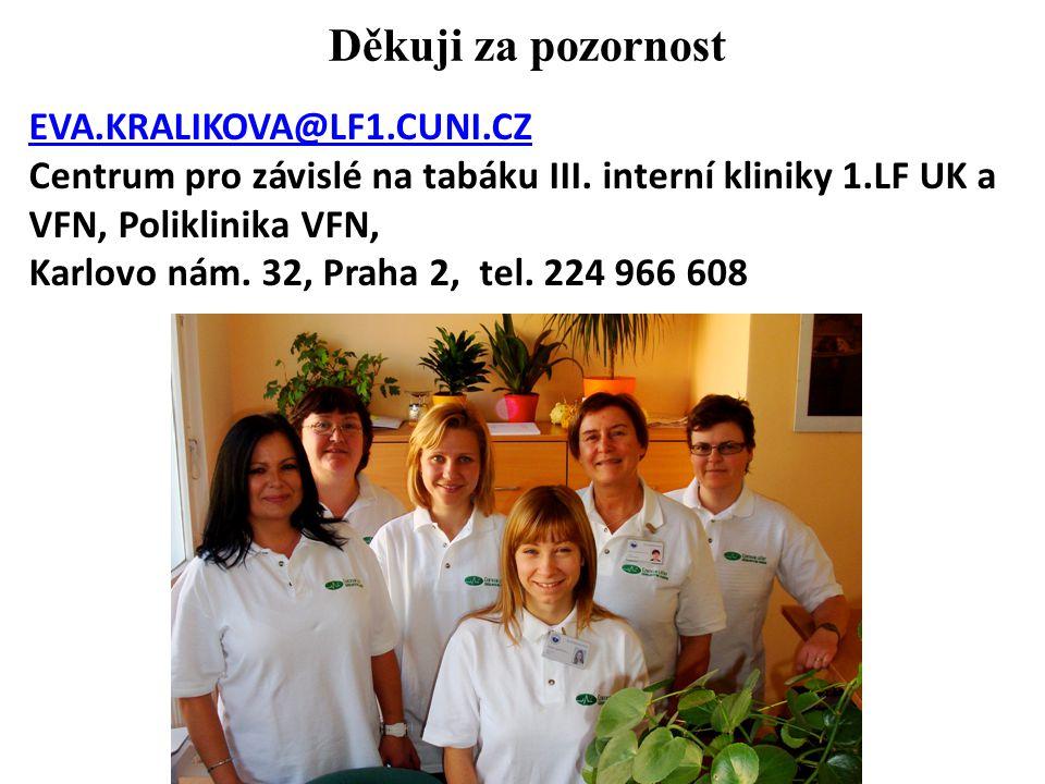 Děkuji za pozornost EVA.KRALIKOVA@LF1.CUNI.CZ Centrum pro závislé na tabáku III. interní kliniky 1.LF UK a VFN, Poliklinika VFN, Karlovo nám. 32, Prah