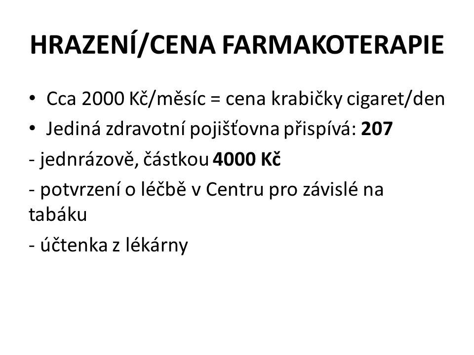 HRAZENÍ/CENA FARMAKOTERAPIE • Cca 2000 Kč/měsíc = cena krabičky cigaret/den • Jediná zdravotní pojišťovna přispívá: 207 - jednrázově, částkou 4000 Kč