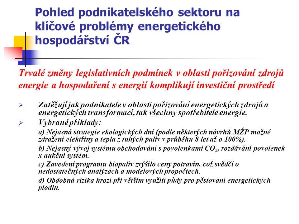 Pohled podnikatelského sektoru na klíčové problémy energetického hospodářství ČR Trvalé změny legislativních podmínek v oblasti pořizování zdrojů ener