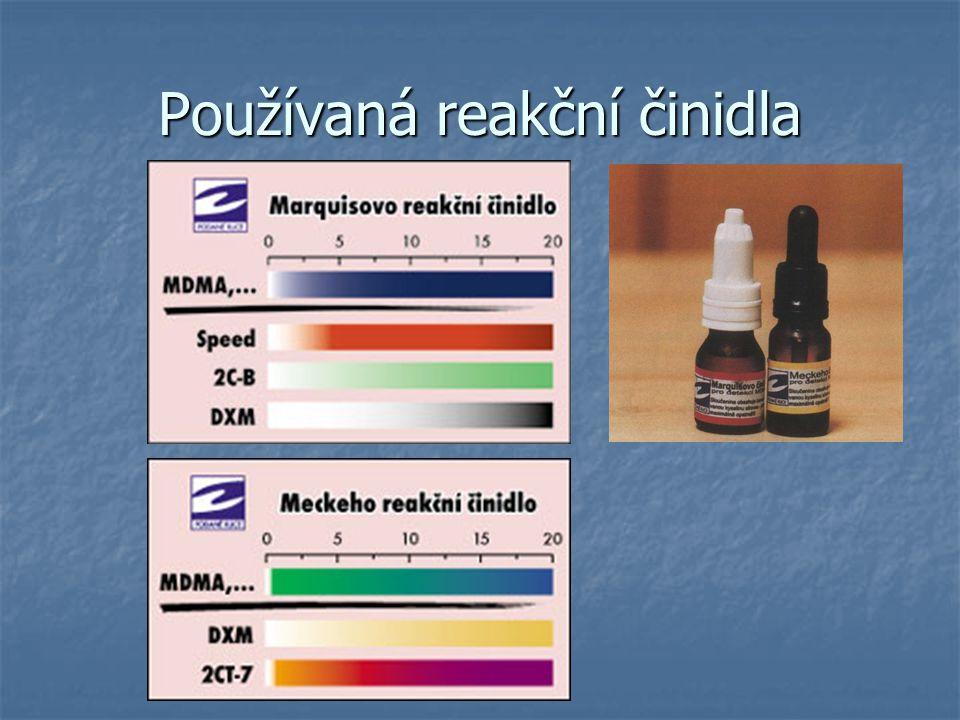 VALNOHA 2004 Používaná reakční činidla