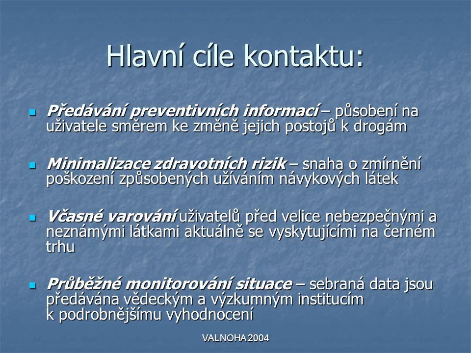 VALNOHA 2004 Hlavní cíle kontaktu:  Předávání preventivních informací – působení na uživatele směrem ke změně jejich postojů k drogám  Minimalizace zdravotních rizik – snaha o zmírnění poškození způsobených užíváním návykových látek  Včasné varování uživatelů před velice nebezpečnými a neznámými látkami aktuálně se vyskytujícími na černém trhu  Průběžné monitorování situace – sebraná data jsou předávána vědeckým a výzkumným institucím k podrobnějšímu vyhodnocení