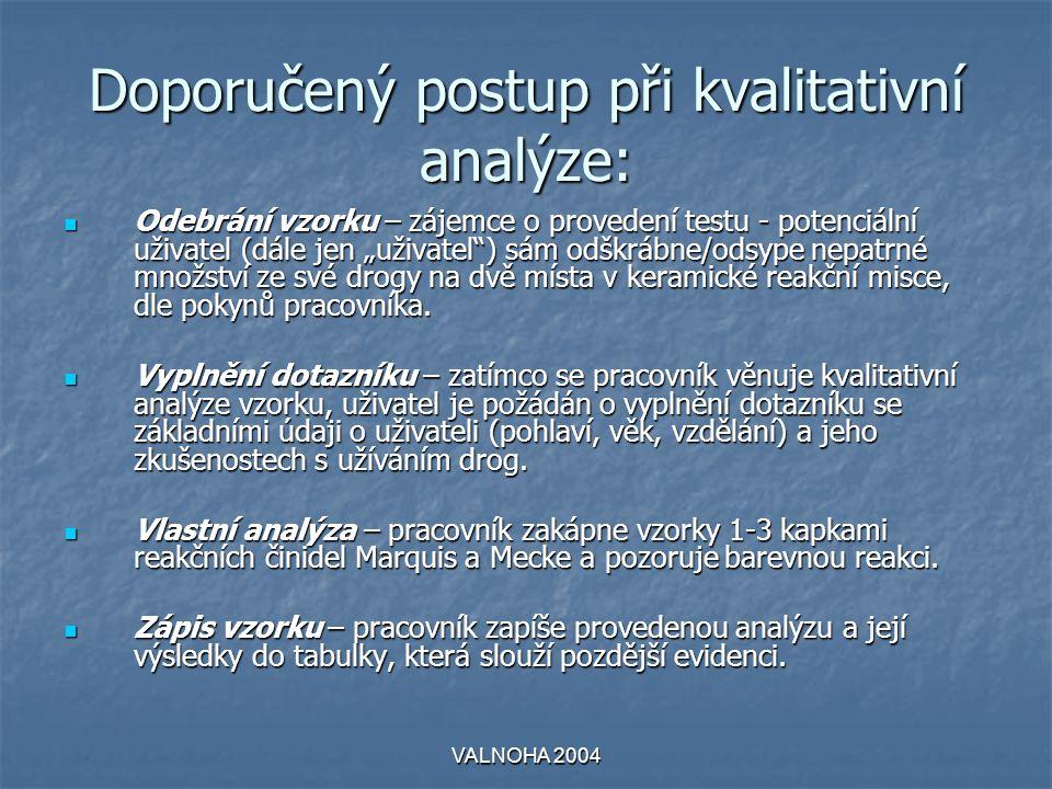 """VALNOHA 2004 Doporučený postup při kvalitativní analýze:  Odebrání vzorku – zájemce o provedení testu - potenciální uživatel (dále jen """"uživatel"""") sá"""