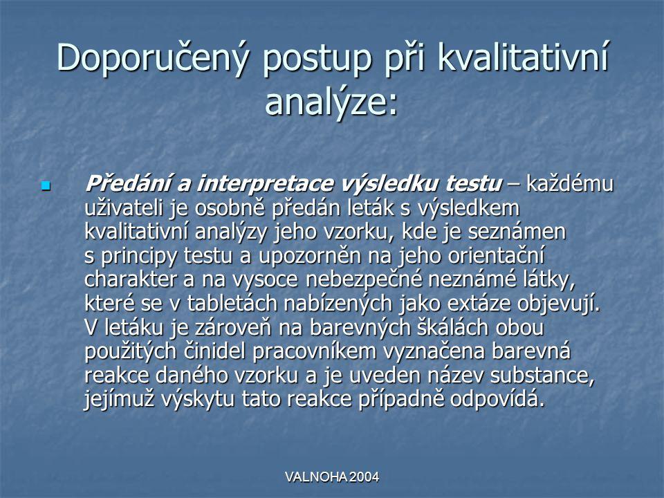 VALNOHA 2004 Doporučený postup při kvalitativní analýze:  Předání a interpretace výsledku testu – každému uživateli je osobně předán leták s výsledke