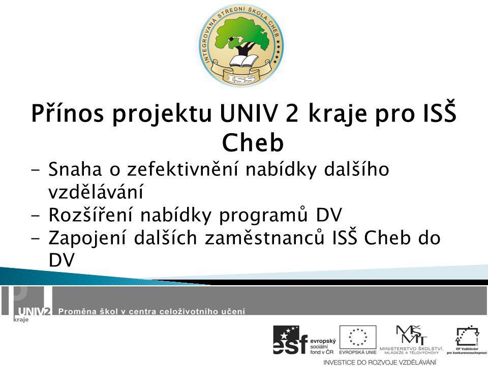 Přínos projektu UNIV 2 kraje pro ISŠ Cheb -Snaha o zefektivnění nabídky dalšího vzdělávání -Rozšíření nabídky programů DV -Zapojení dalších zaměstnanců ISŠ Cheb do DV