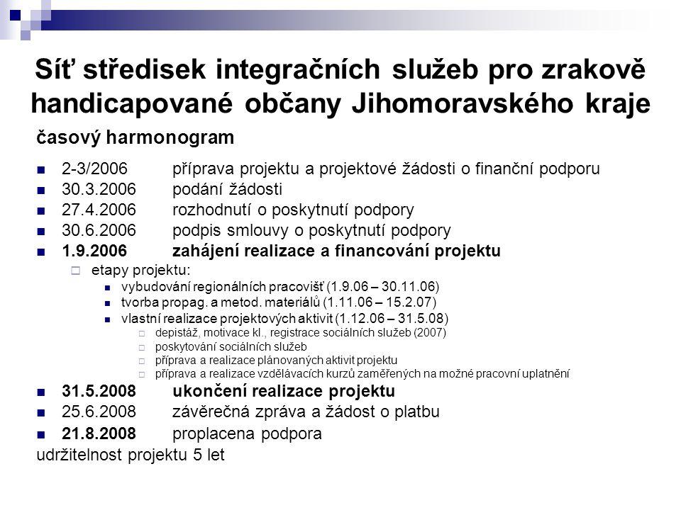 Síť středisek integračních služeb pro zrakově handicapované občany Jihomoravského kraje časový harmonogram  2-3/2006příprava projektu a projektové žádosti o finanční podporu  30.3.2006podání žádosti  27.4.2006rozhodnutí o poskytnutí podpory  30.6.2006podpis smlouvy o poskytnutí podpory  1.9.2006zahájení realizace a financování projektu  etapy projektu:  vybudování regionálních pracovišť (1.9.06 – 30.11.06)  tvorba propag.