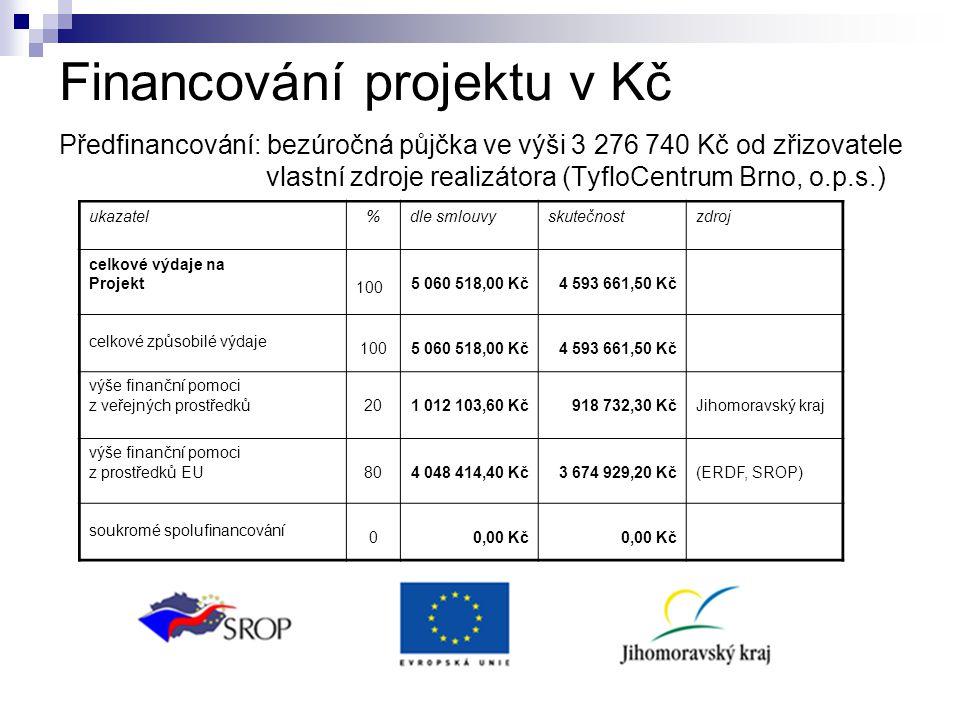 Financování projektu v Kč Předfinancování: bezúročná půjčka ve výši 3 276 740 Kč od zřizovatele vlastní zdroje realizátora (TyfloCentrum Brno, o.p.s.) ukazatel%dle smlouvyskutečnostzdroj celkové výdaje na Projekt 100 5 060 518,00 Kč4 593 661,50 Kč celkové způsobilé výdaje 1005 060 518,00 Kč4 593 661,50 Kč výše finanční pomoci z veřejných prostředků201 012 103,60 Kč918 732,30 KčJihomoravský kraj výše finanční pomoci z prostředků EU804 048 414,40 Kč3 674 929,20 Kč(ERDF, SROP) soukromé spolufinancování 00,00 Kč