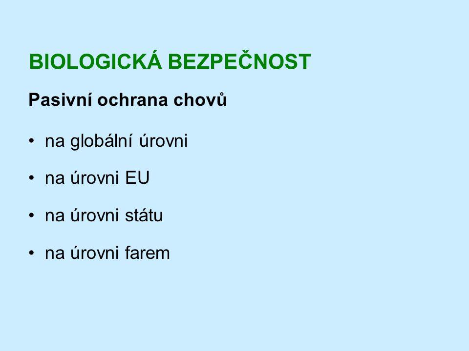 BIOLOGICKÁ BEZPEČNOST Pasivní ochrana chovů • na globální úrovni • na úrovni EU • na úrovni státu • na úrovni farem