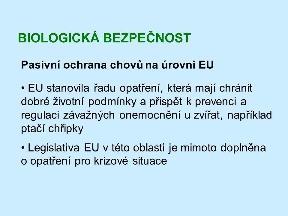 BIOLOGICKÁ BEZPEČNOST Pasivní ochrana chovů na úrovni EU • EU stanovila řadu opatření, která mají chránit dobré životní podmínky a přispět k prevenci