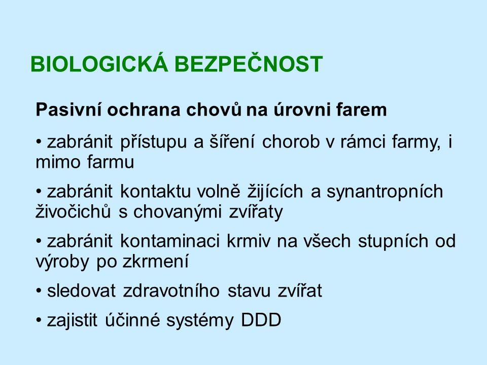 BIOLOGICKÁ BEZPEČNOST Pasivní ochrana chovů na úrovni farem • zabránit přístupu a šíření chorob v rámci farmy, i mimo farmu • zabránit kontaktu volně